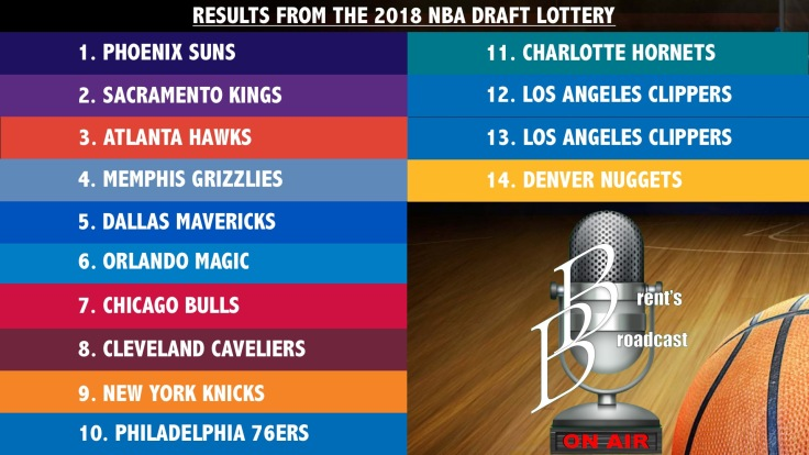 NFL DRAFT LOTTERY 2018